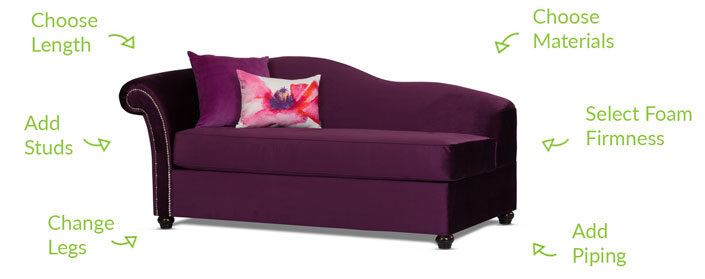 Your Diana Chaise, Your Way