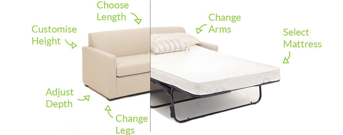 Your Aurora Sofa Bed, Your Way